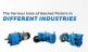 Geared Motors - Premium Transmission